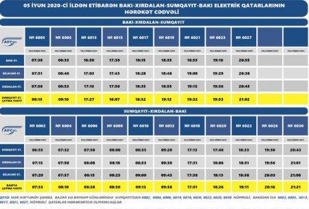 Bakı-Sumqayıt qatarlarının sayı artırıldı - YENİ QRAFİK
